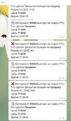 Cигналы криптовалют в Телеграмм