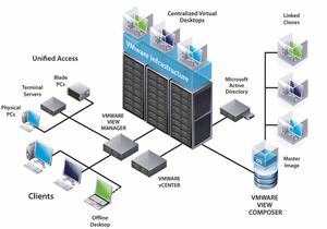 virtualizatsiya.png