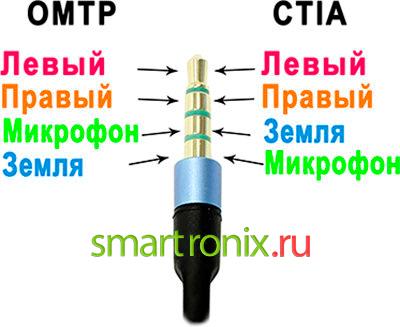 стандарты-штекера-наушников-с-микрофоном.jpg