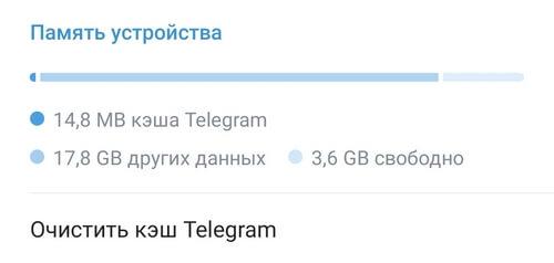 Telegram-memory.jpg