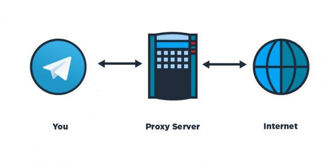 1521675696_proxy.jpg