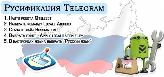 rusifikatsia-telegram-na-android.jpg