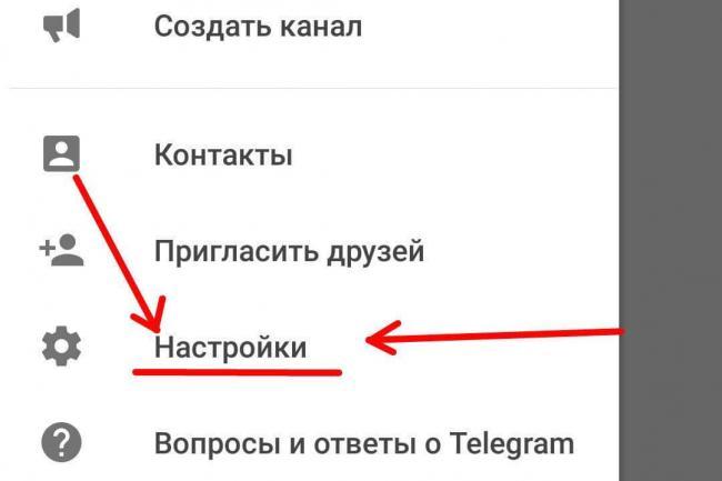dlya-chego-nuzhen-telegram-user-id.jpg