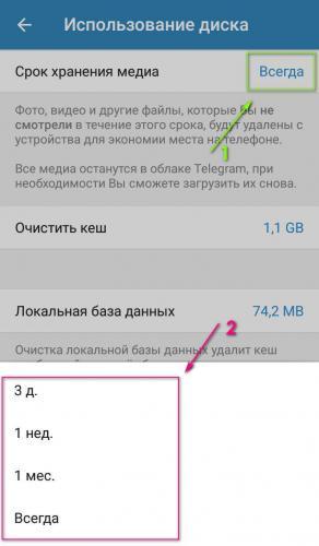 ispolzovaniye-diska-telegram.jpg