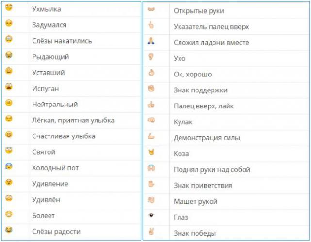 Расшифровка-смайлов.png